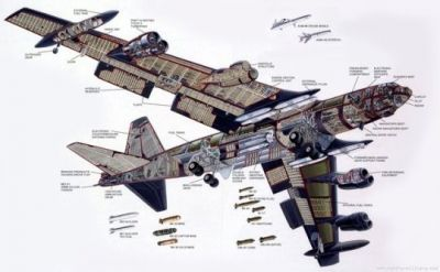 A rather cool cutaway illustration of a B-52 Stratofortress.